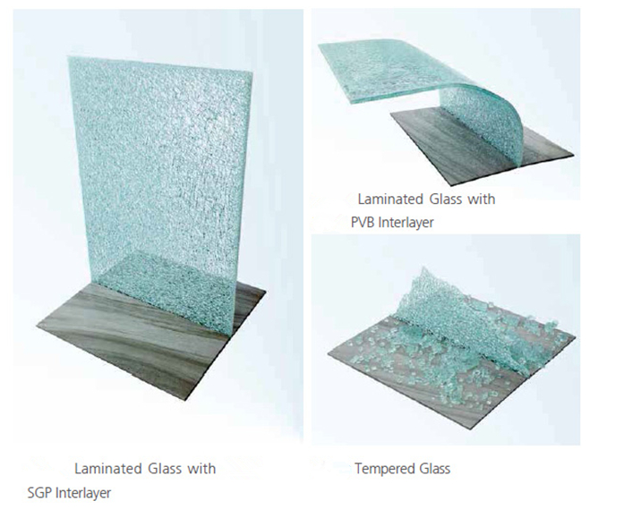 Picture of Super Laminated Glass